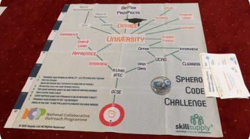 pathways to uni